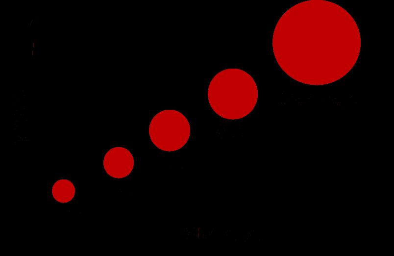 Lipoproteriner TFH-2